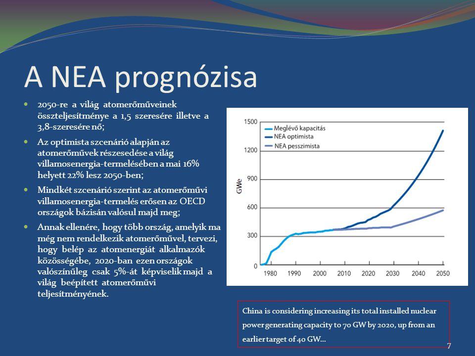 A NEA prognózisa 2050-re a világ atomerőműveinek összteljesítménye a 1,5 szeresére illetve a 3,8-szeresére nő;