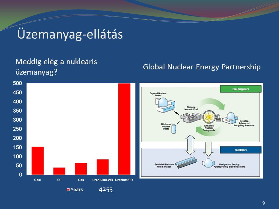 Üzemanyag-ellátás Meddig elég a nukleáris üzemanyag