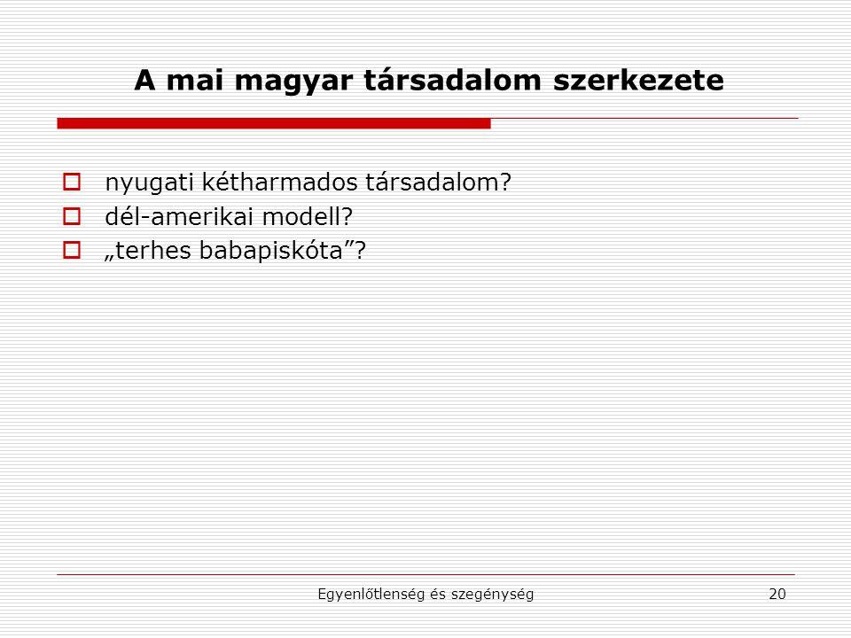 A mai magyar társadalom szerkezete