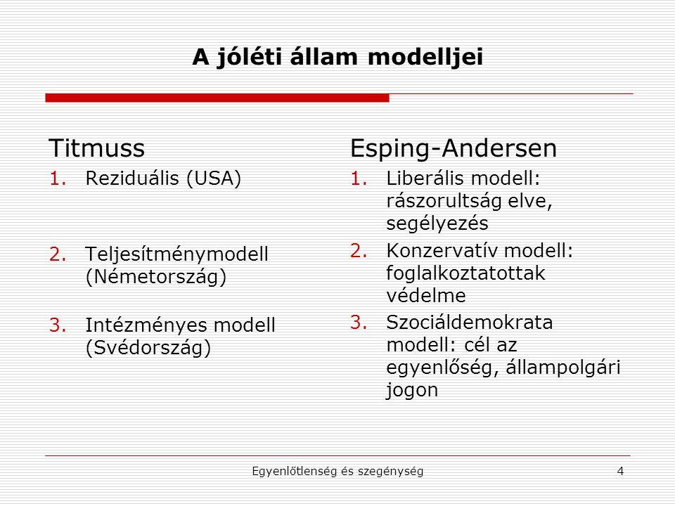 A jóléti állam modelljei