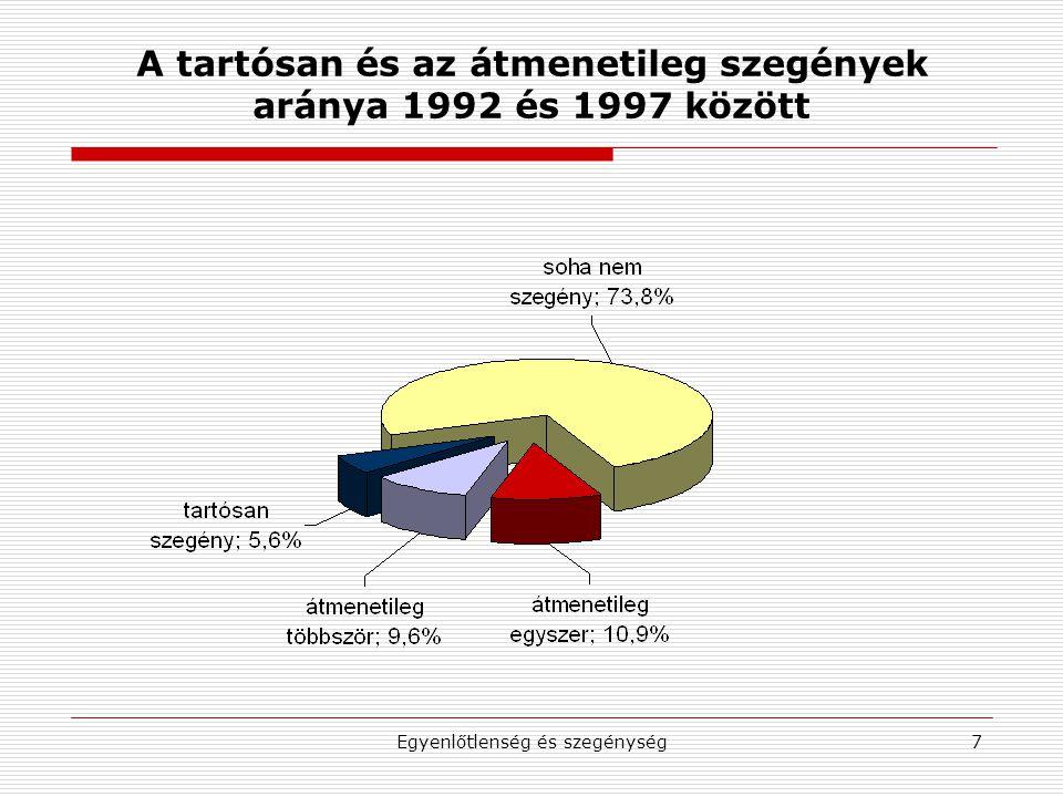 A tartósan és az átmenetileg szegények aránya 1992 és 1997 között