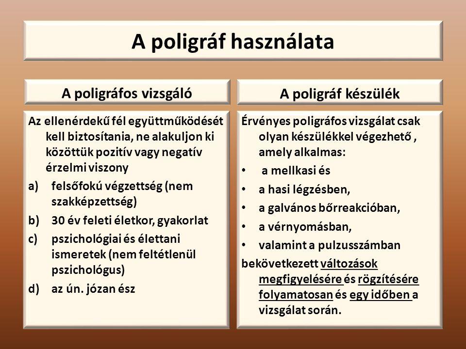 A poligráf használata A poligráfos vizsgáló A poligráf készülék