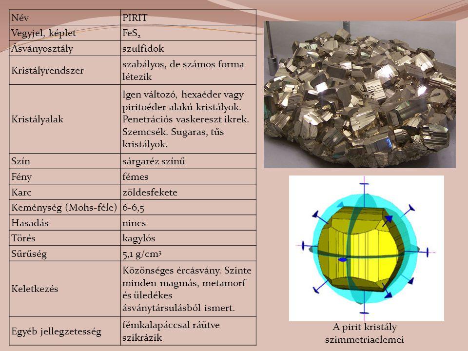 A pirit kristály szimmetriaelemei