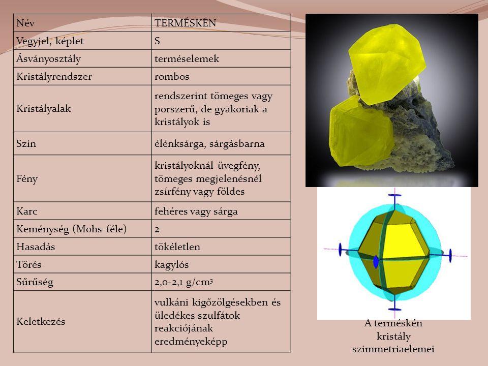A terméskén kristály szimmetriaelemei