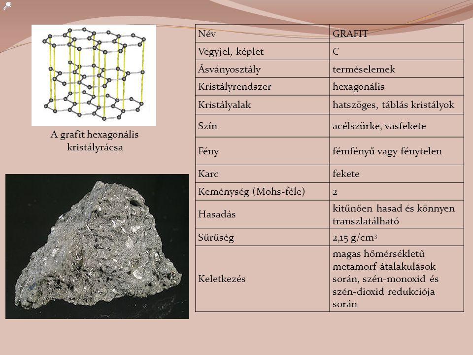 A grafit hexagonális kristályrácsa