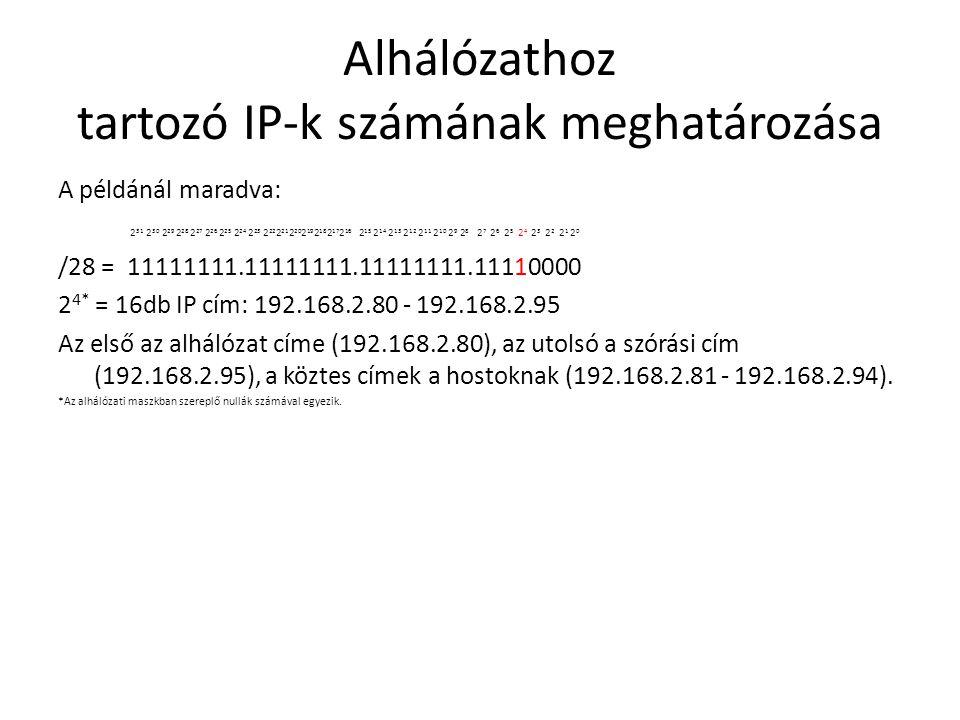 Alhálózathoz tartozó IP-k számának meghatározása
