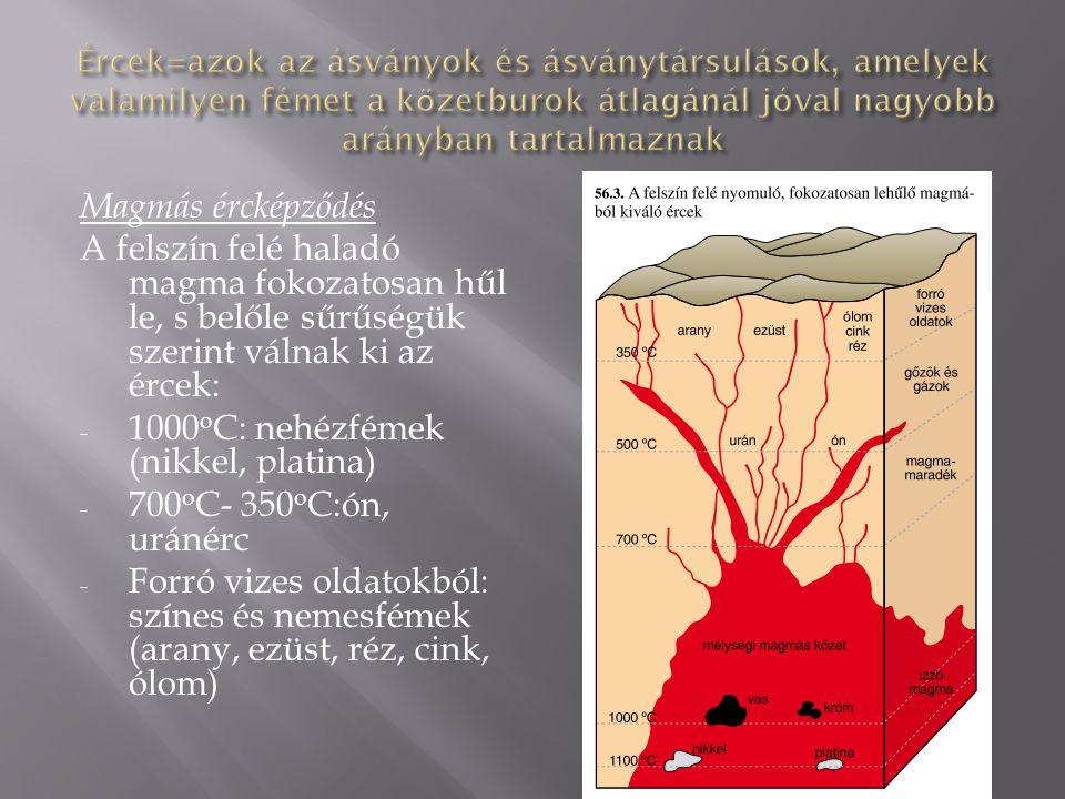 1000oC: nehézfémek (nikkel, platina) 700oC- 350oC:ón, uránérc
