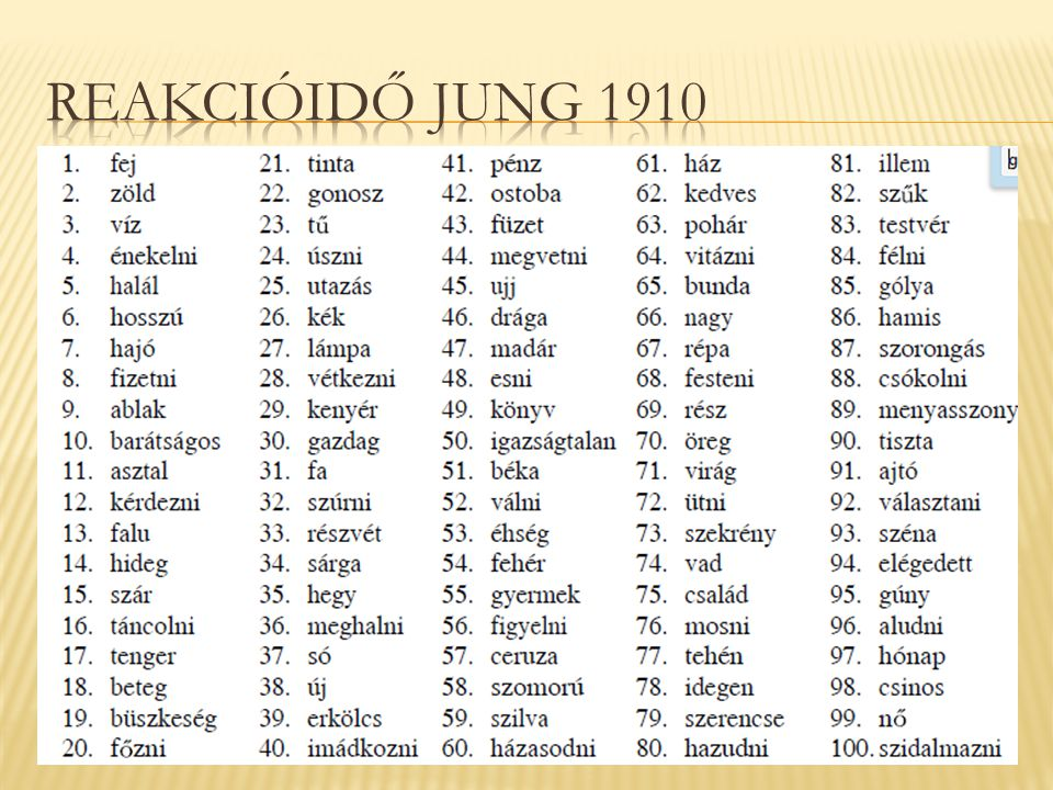 Reakcióidő JUNG 1910