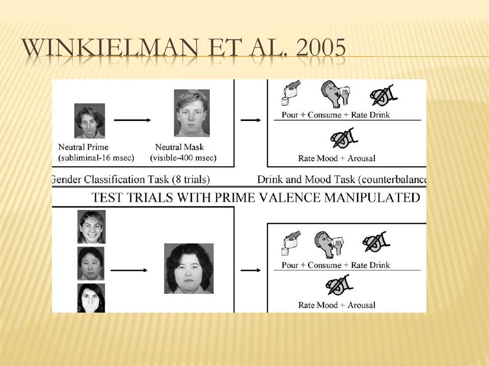 Winkielman et al. 2005