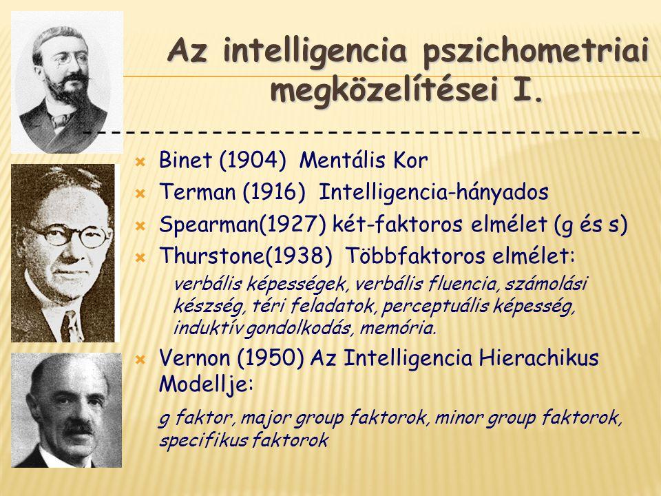 Az intelligencia pszichometriai megközelítései I.