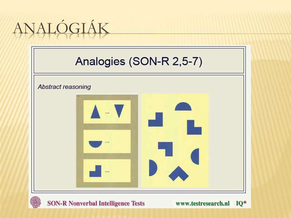 analógiák