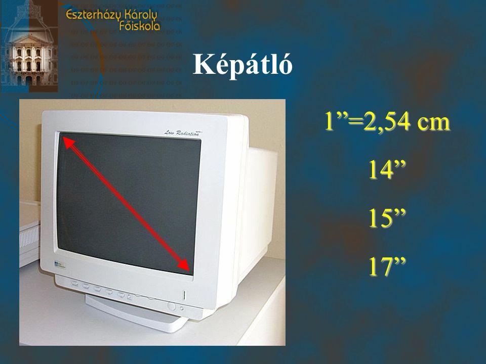 Képátló 1 =2,54 cm 14 15 17