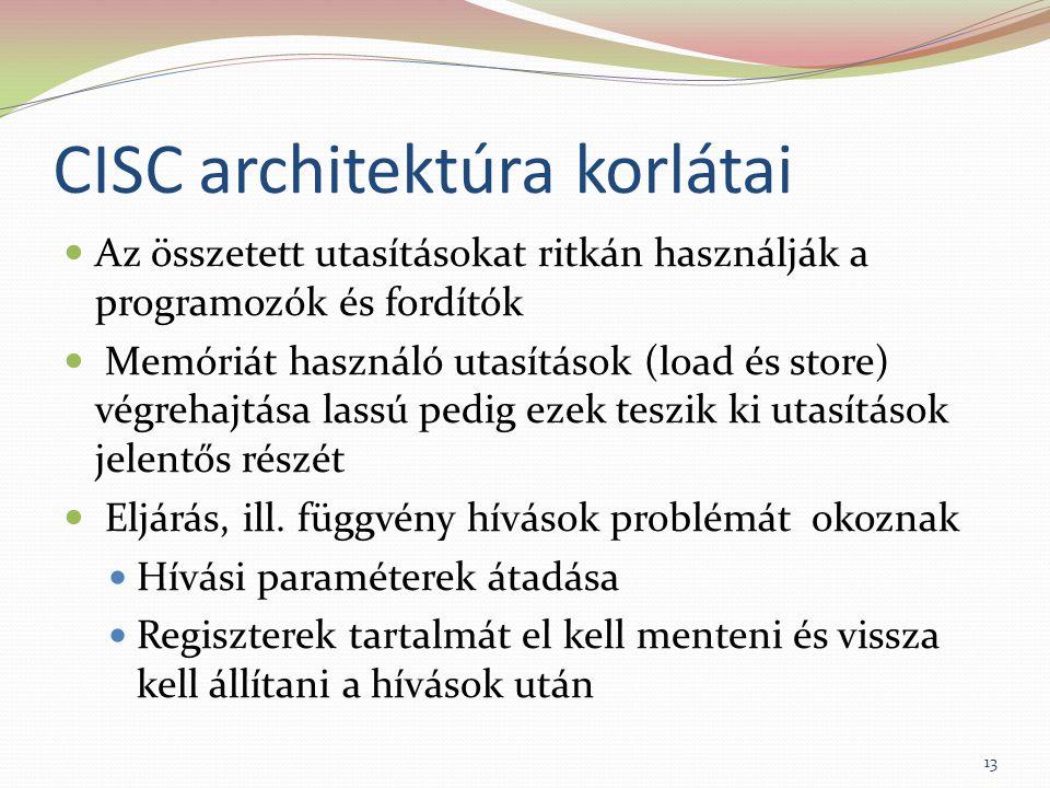 CISC architektúra korlátai