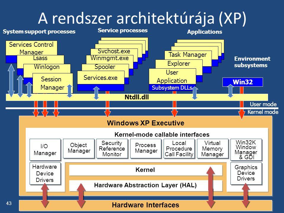 A rendszer architektúrája (XP)