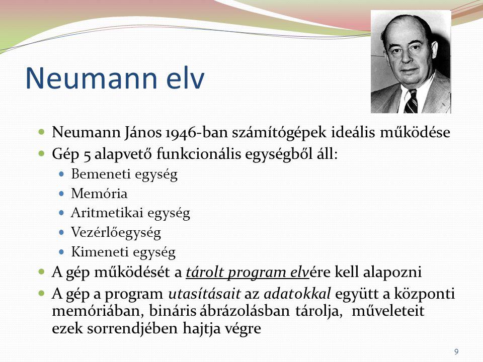 Neumann elv Neumann János 1946-ban számítógépek ideális működése