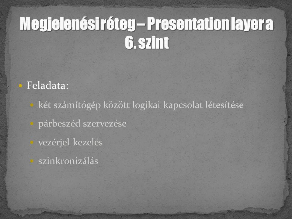 Megjelenési réteg – Presentation layer a 6. szint