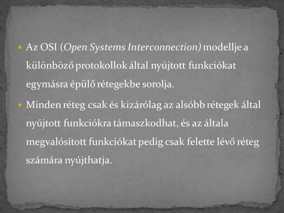 Az OSI (Open Systems Interconnection) modellje a különböző protokollok által nyújtott funkciókat egymásra épülő rétegekbe sorolja.