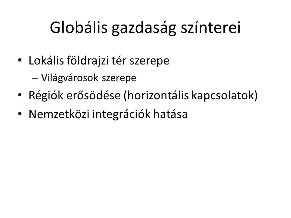 Globális gazdaság színterei