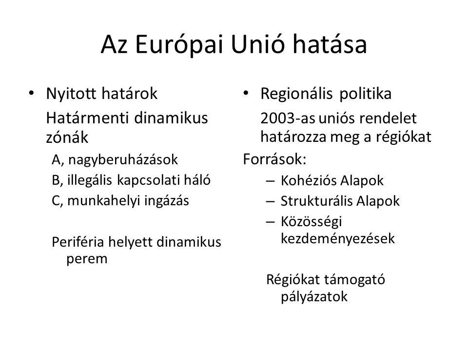 Az Európai Unió hatása Nyitott határok Határmenti dinamikus zónák