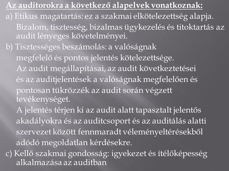 Az auditorokra a következő alapelvek vonatkoznak: a) Etikus magatartás: ez a szakmai elkötelezettség alapja.
