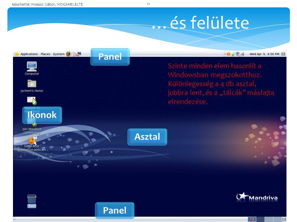 …és felülete Panel Ikonok Asztal Panel