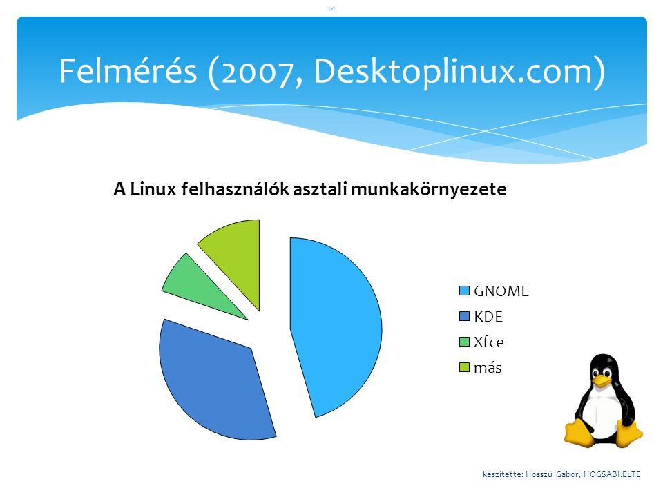 Felmérés (2007, Desktoplinux.com)