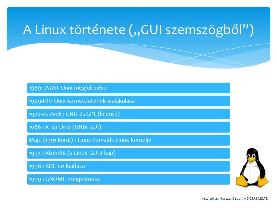 """A Linux története (""""GUI szemszögből )"""