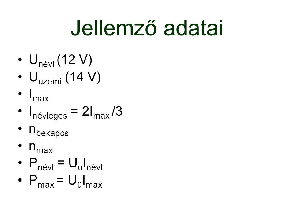 Jellemző adatai Unévl (12 V) Uüzemi (14 V) Imax Inévleges = 2Imax /3