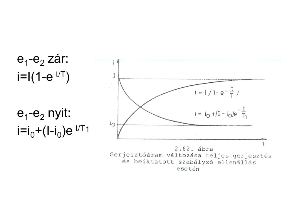 e1-e2 zár: i=I(1-e-t/T) e1-e2 nyit: i=i0+(I-i0)e-t/T1