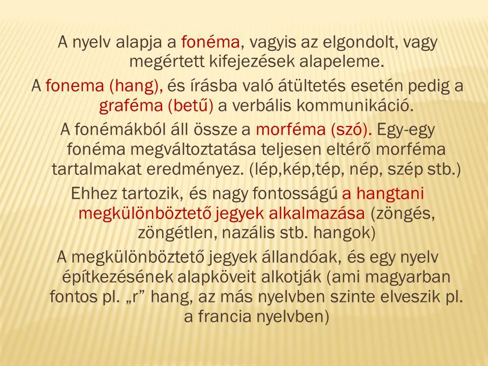 A nyelv alapja a fonéma, vagyis az elgondolt, vagy megértett kifejezések alapeleme.