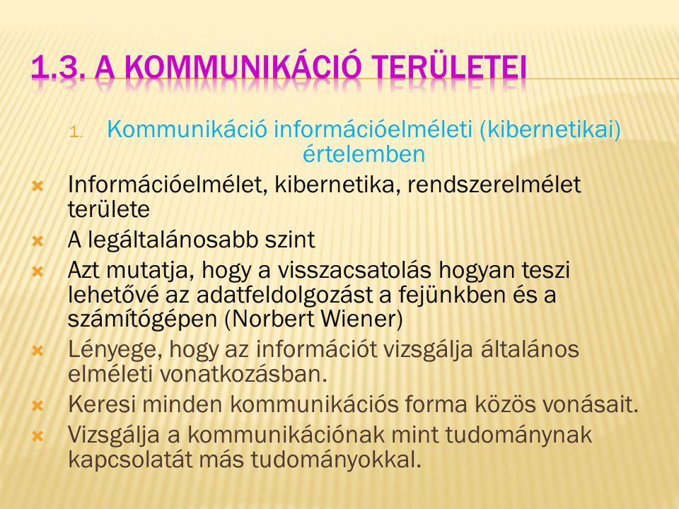1.3. A kommunikáció területei