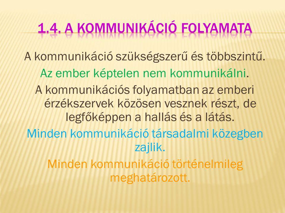 1.4. A kommunikáció folyamata