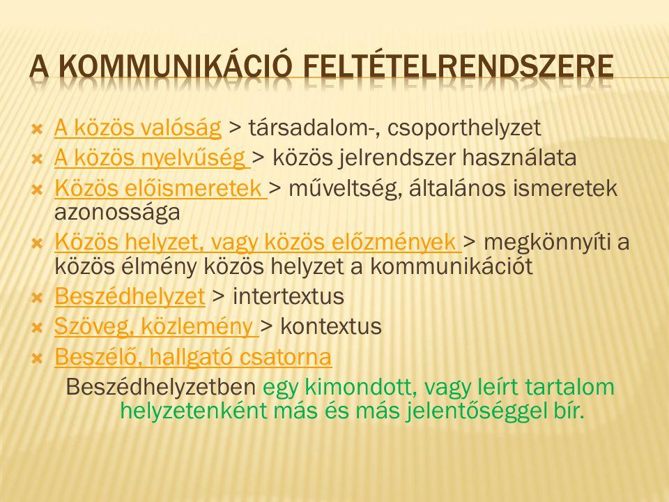 A kommunikáció feltételrendszere