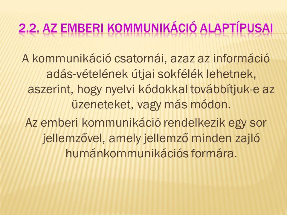 2.2. az emberi kommunikáció alaptípusai