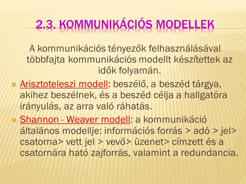 2.3. kommunikációs modellek
