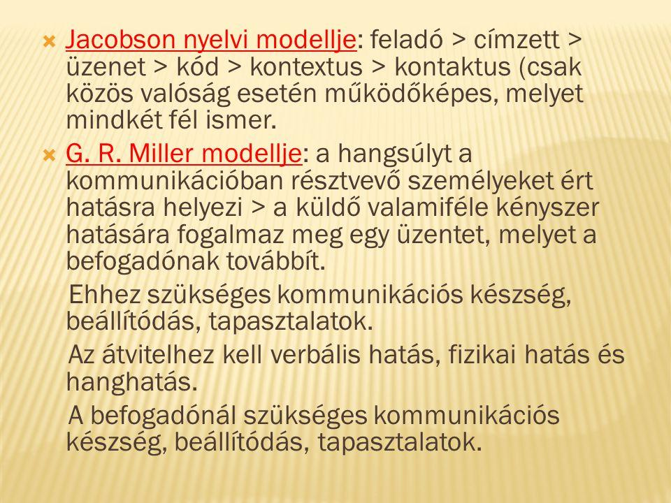 Jacobson nyelvi modellje: feladó > címzett > üzenet > kód > kontextus > kontaktus (csak közös valóság esetén működőképes, melyet mindkét fél ismer.