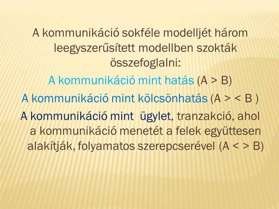 A kommunikáció sokféle modelljét három leegyszerűsített modellben szokták összefoglalni: A kommunikáció mint hatás (A > B) A kommunikáció mint kölcsönhatás (A > < B ) A kommunikáció mint ügylet, tranzakció, ahol a kommunikáció menetét a felek együttesen alakítják, folyamatos szerepcserével (A < > B)
