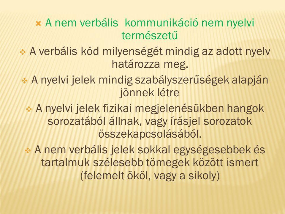 A nem verbális kommunikáció nem nyelvi természetű