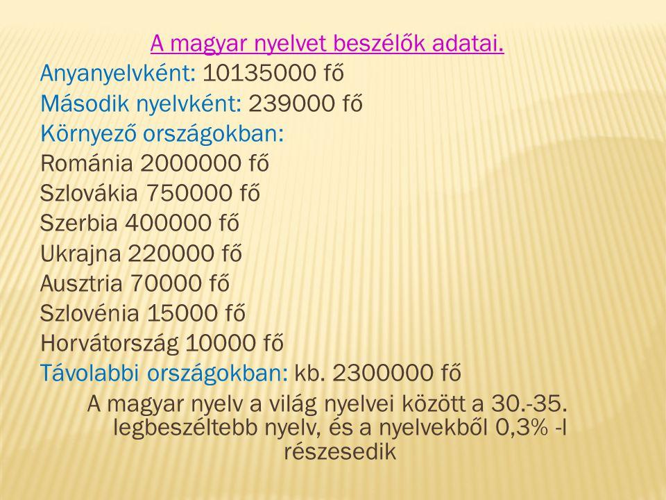 A magyar nyelvet beszélők adatai