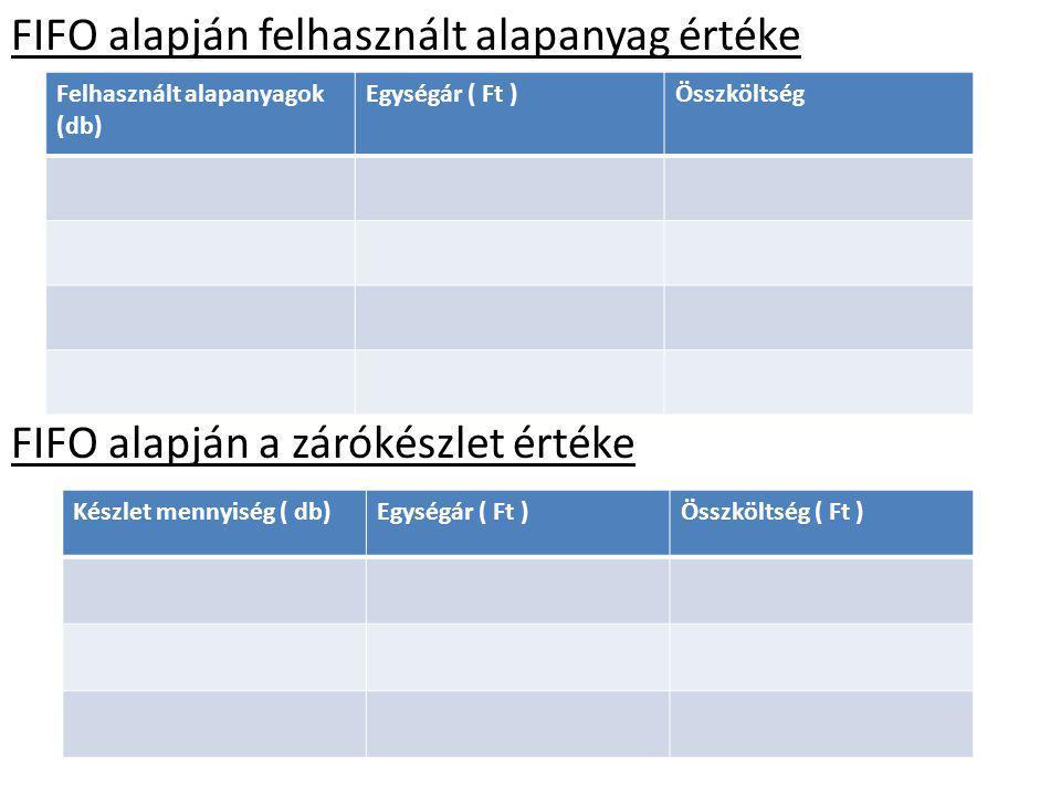 FIFO alapján felhasznált alapanyag értéke FIFO alapján a zárókészlet értéke