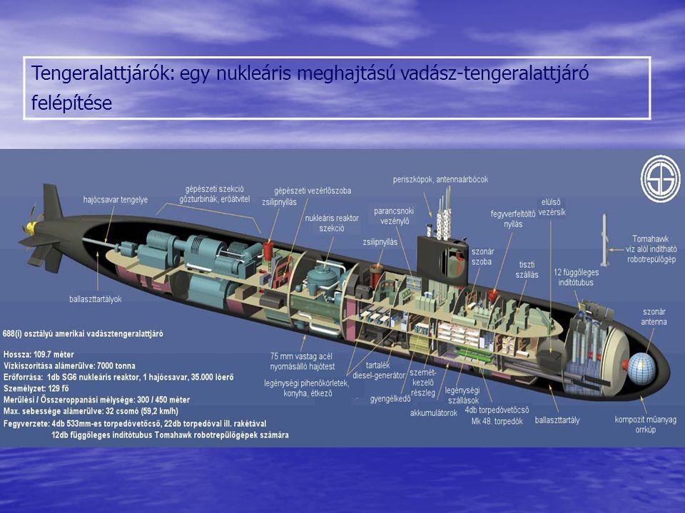 Tengeralattjárók: egy nukleáris meghajtású vadász-tengeralattjáró felépítése