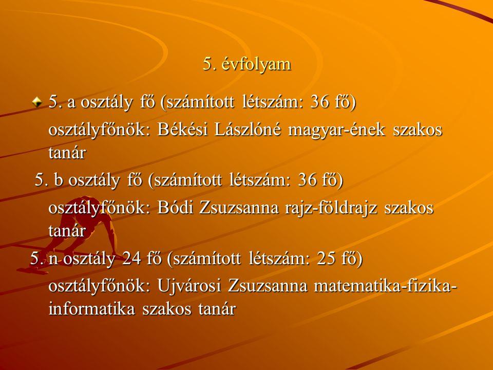 5. évfolyam 5. a osztály fő (számított létszám: 36 fő) osztályfőnök: Békési Lászlóné magyar-ének szakos tanár.