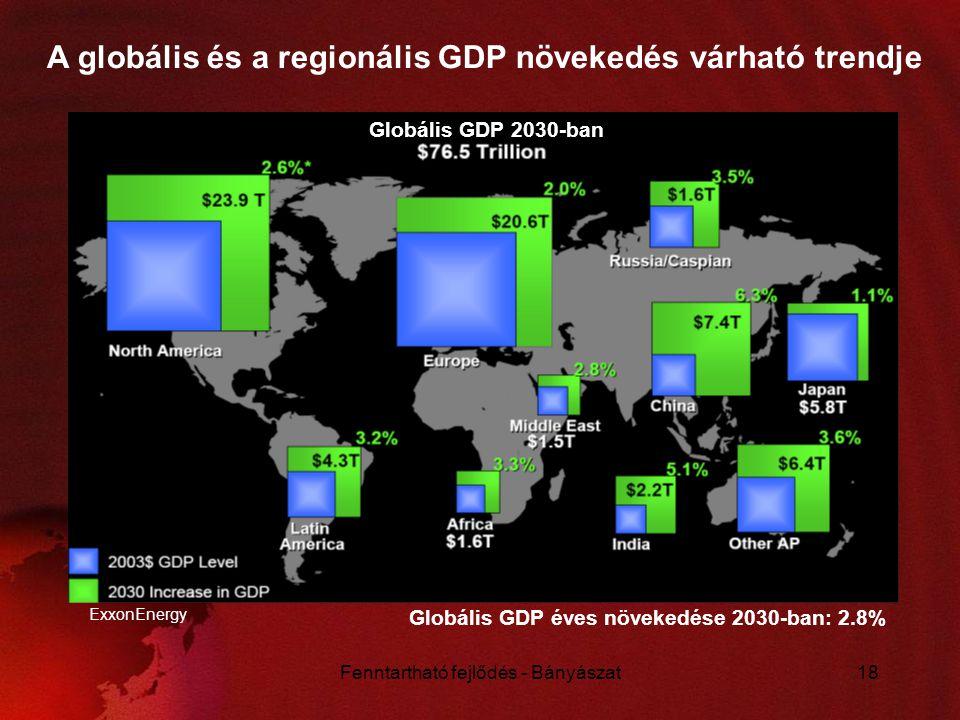 A globális és a regionális GDP növekedés várható trendje