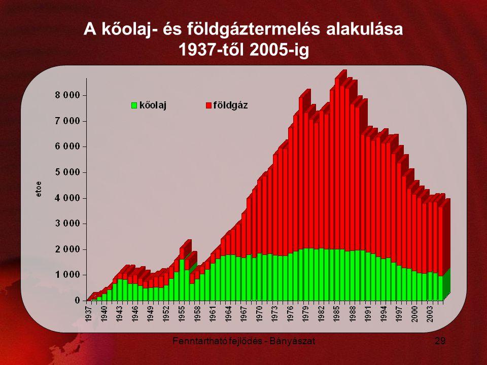 A kőolaj- és földgáztermelés alakulása 1937-től 2005-ig