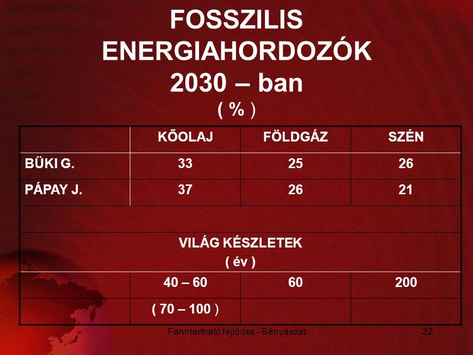 FOSSZILIS ENERGIAHORDOZÓK 2030 – ban ( % )