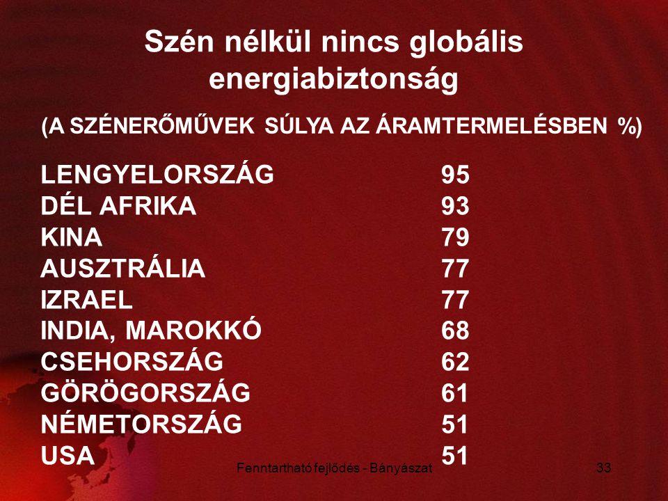 Szén nélkül nincs globális energiabiztonság