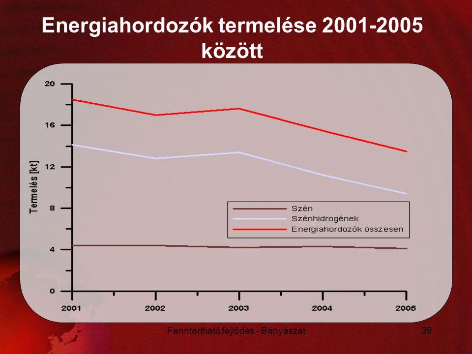 Energiahordozók termelése 2001-2005 között