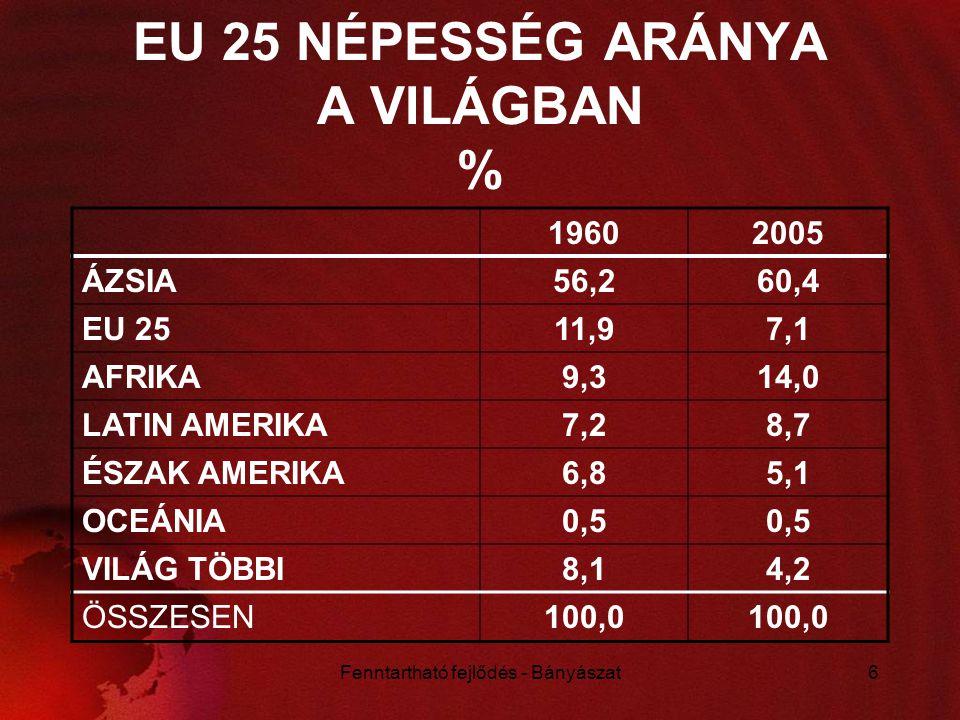 EU 25 NÉPESSÉG ARÁNYA A VILÁGBAN %