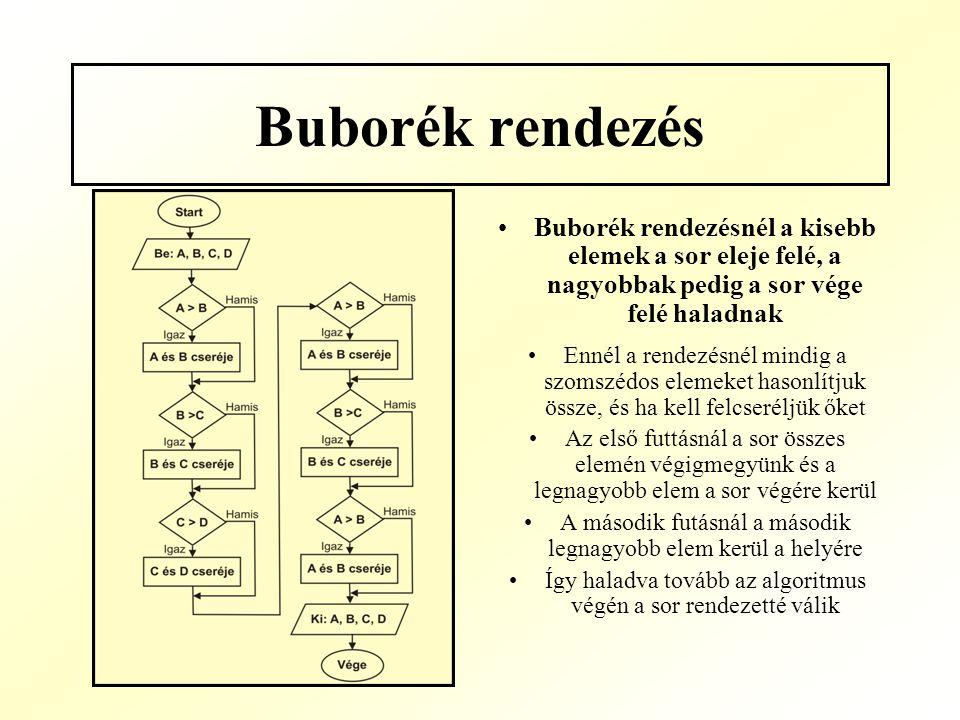 Buborék rendezés Buborék rendezésnél a kisebb elemek a sor eleje felé, a nagyobbak pedig a sor vége felé haladnak.