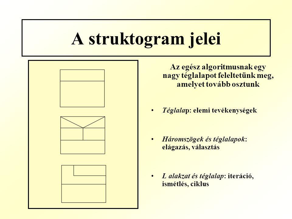 A struktogram jelei Az egész algoritmusnak egy nagy téglalapot feleltetünk meg, amelyet tovább osztunk.
